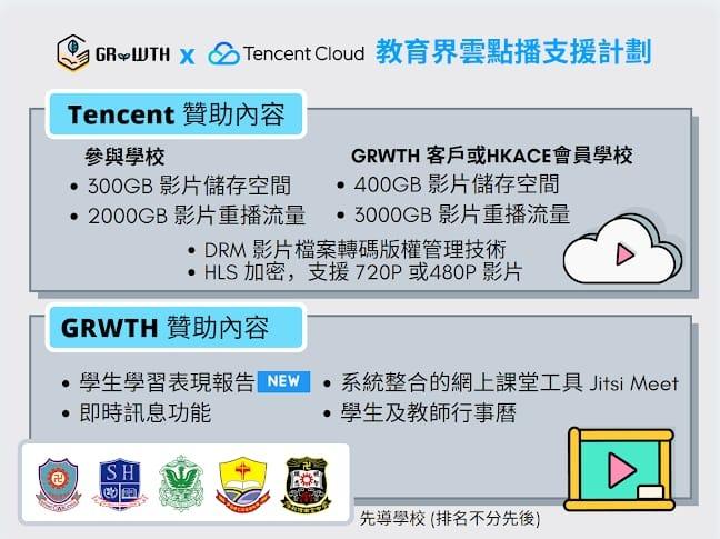 香港教育界雲點播支援計劃